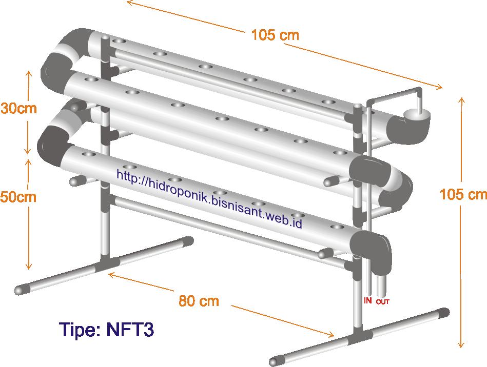 Starter kit NFT Hemat Ruang