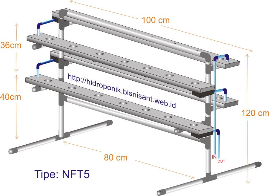 Paket NFT5